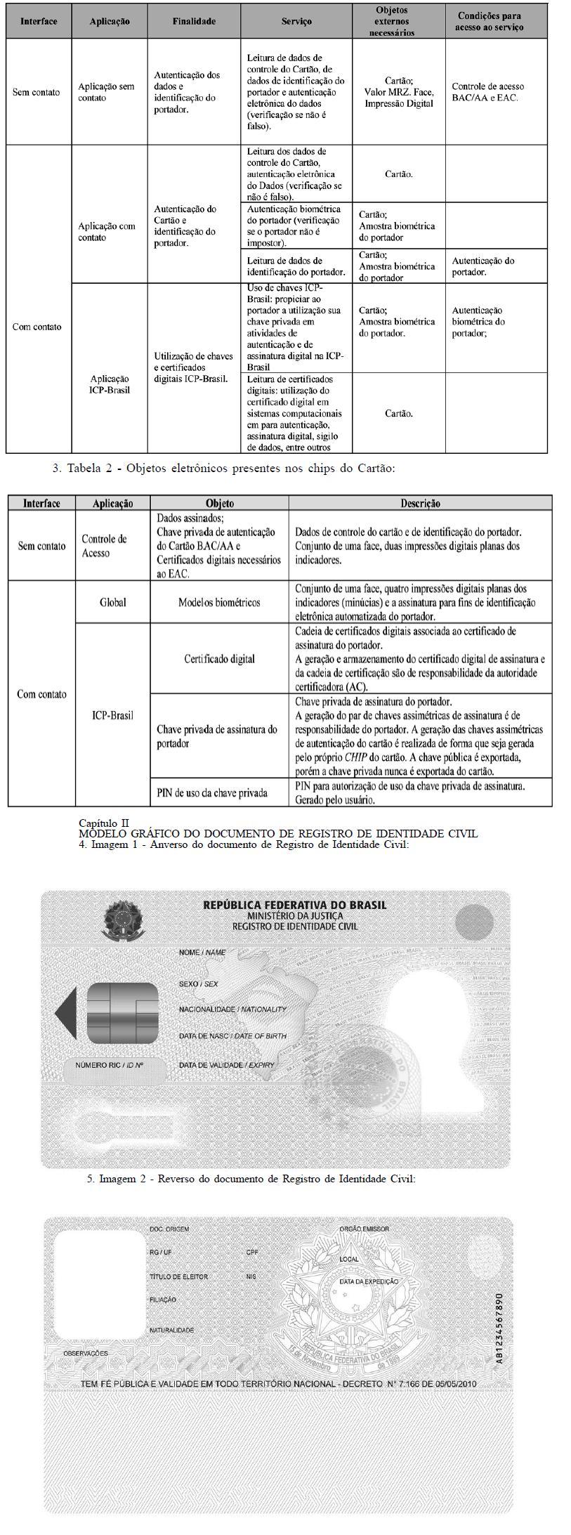 f935a9765 Justiça divulga as especificações técnicas da nova identidade civil ...